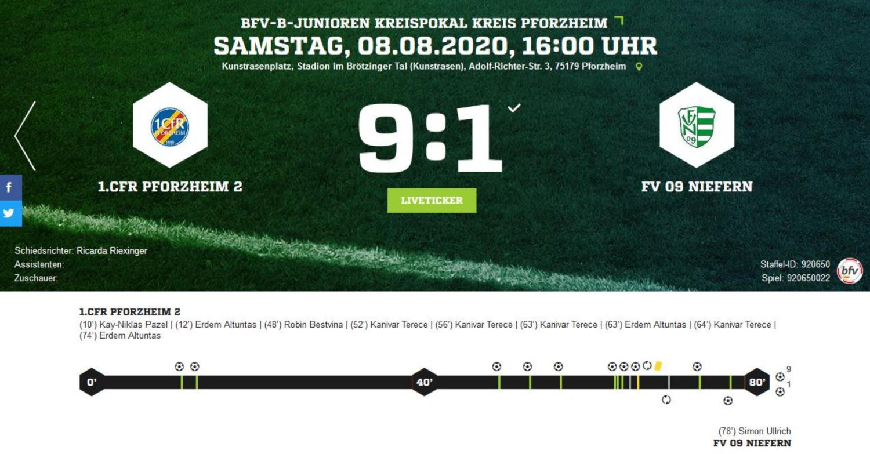 U16 Kreispokal: Finaleinzug nach klarem Sieg