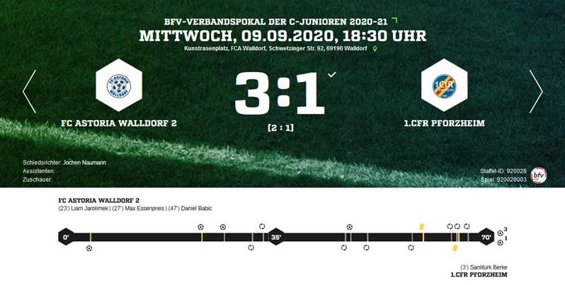 U15: Gutes Spiel – dennoch Niederlage in Walldorf
